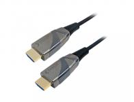 HDMI AOC CABLES